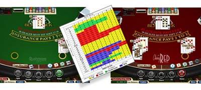 Il Blackjack è uno dei giochi più popolari nei casinò di tutto il mondo. Non fa quindi meraviglia che il Blackjack sia stato studiato da molti giocatori professionisti. Attraverso questi […]